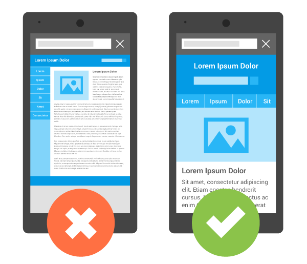 Responsive Mobile compared to Desktop